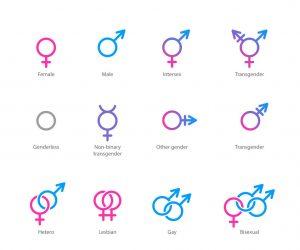 gender identities